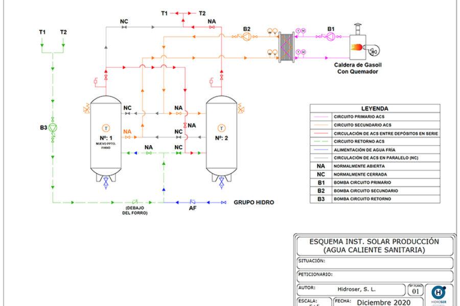 Reforma en Sala de Máquinas de Producción de Agua Caliente Central en Edificio